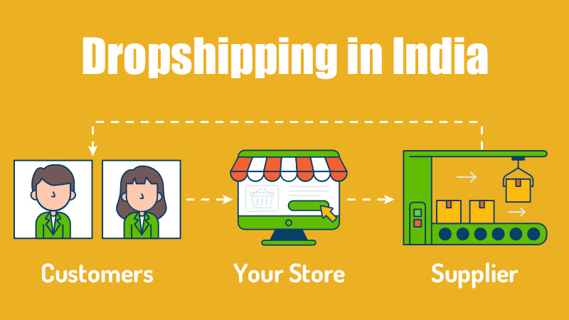 what is dropshipping business in india